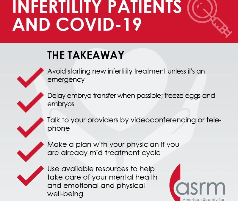 IVF Recommendations from the American Society of Reproductive Medicine